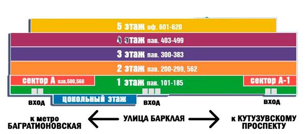 План магазина запчастей в ТЦ Горбушка, м. Багратионовская